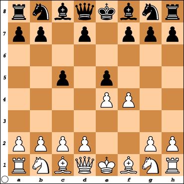Gambit Openings: The Mafia Defense