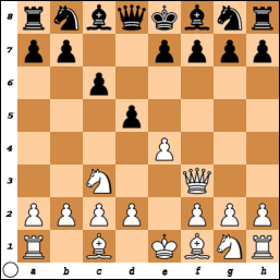 The Dunst: Attacking the Caro-Kann with an Early Queen Sortie