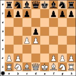 Diagram of Monte Carlo variation