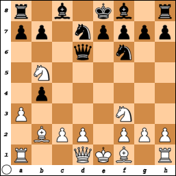 Challenging the Sicilian with 2 a3!?   Brooklyn64