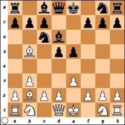 Παραγόμενη Σκακιέρα σας